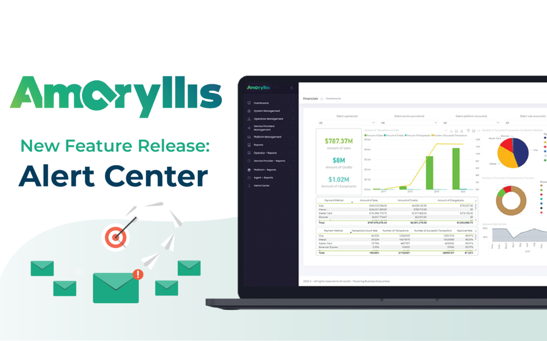 How Every Payment Facilitator Can Reduce Risk and Improve Merchant Satisfaction With Our New Alert Center