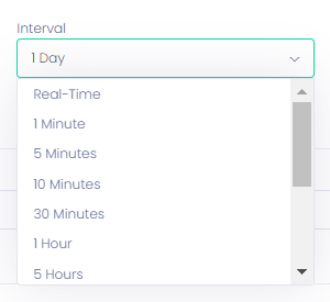 Rules Management - Interval